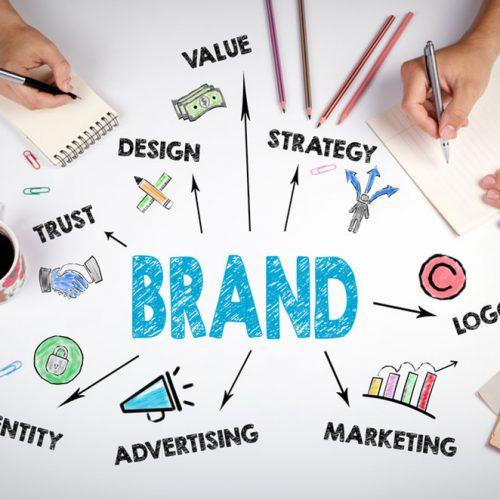 the power of branding training programs
